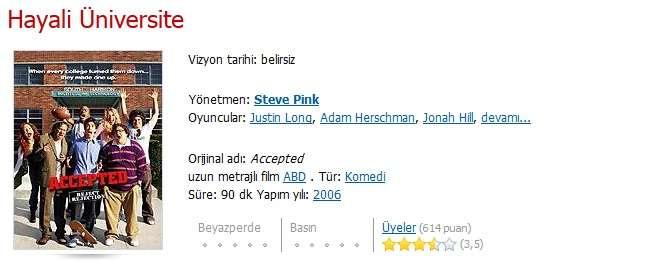 Hayali Üniversite - 2006 Türkçe Dublaj DVDRip Tek Link indir